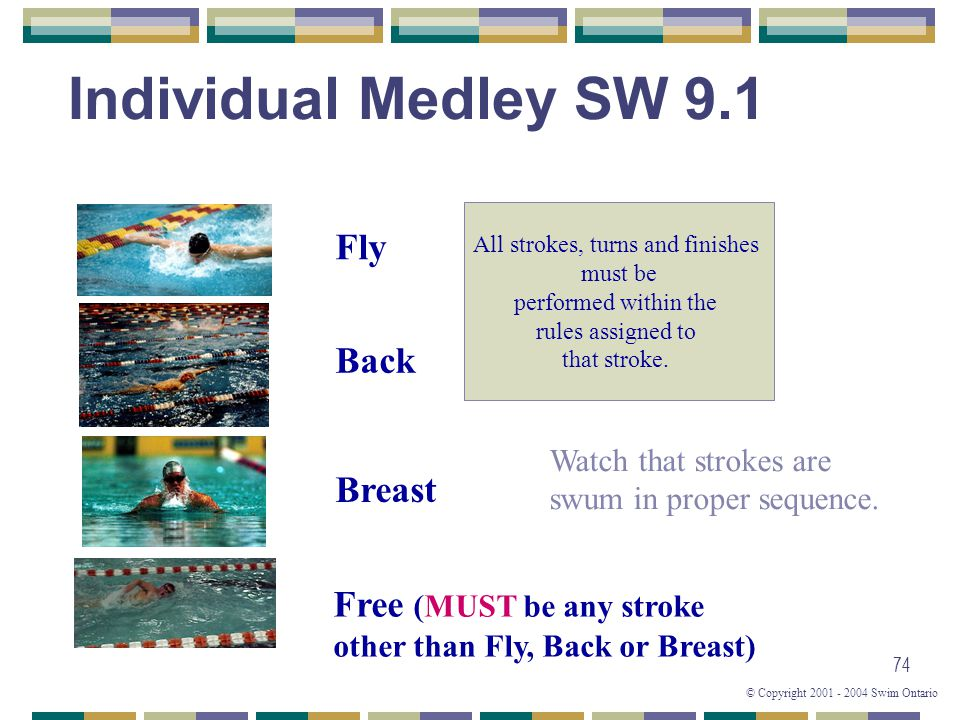 © Copyright 2001 - 2004 Swim Ontario 74 Individual Medley SW 9.1 Fly Back Breast Free (MUST be any stroke other than Fly, Back or Breast) All strokes,