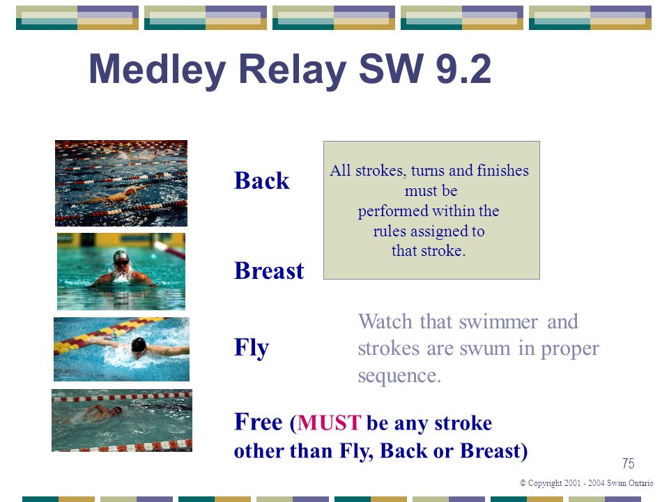 © Copyright 2001 - 2004 Swim Ontario 75 Medley Relay SW 9.2 Fly Back Breast Free (MUST be any stroke other than Fly, Back or Breast) All strokes, turn