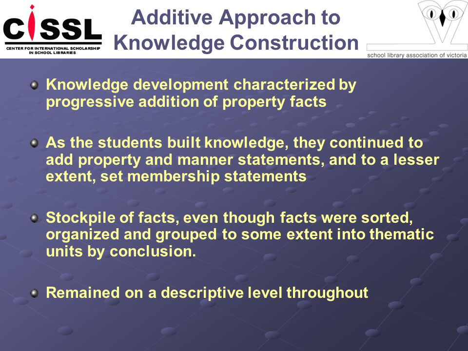 Additive Approach to Knowledge Construction Knowledge development characterized by progressive addition of property facts As the students built knowledge, they continued to add property and manner statements, and to a lesser extent, set membership statements Stockpile of facts, even though facts were sorted, organized and grouped to some extent into thematic units by conclusion.