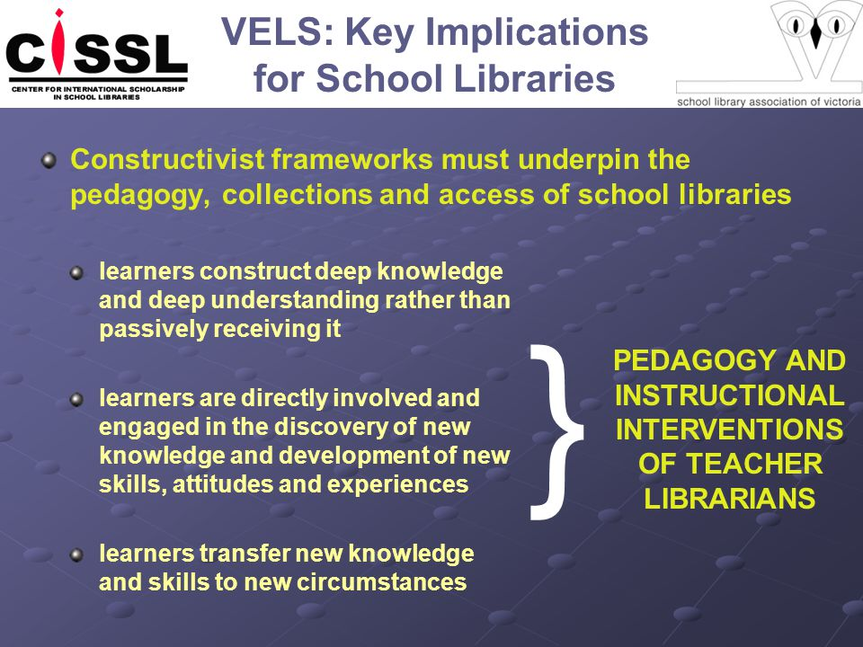 VELS: Key Implications for School Libraries Constructivist frameworks must underpin the pedagogy, collections and access of school libraries learners construct deep knowledge and deep understanding rather than passively receiving it learners are directly involved and engaged in the discovery of new knowledge and development of new skills, attitudes and experiences learners transfer new knowledge and skills to new circumstances } PEDAGOGY AND INSTRUCTIONAL INTERVENTIONS OF TEACHER LIBRARIANS