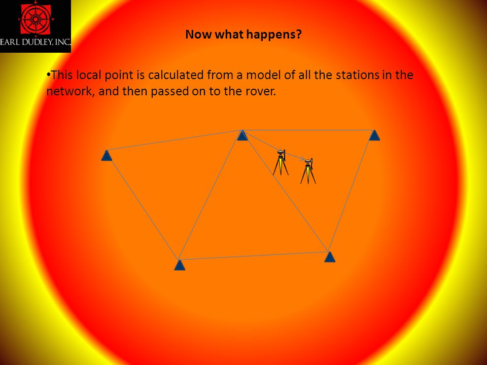 This local point is calculated from a model of all the stations in the network, and then passed on to the rover. Now what happens?
