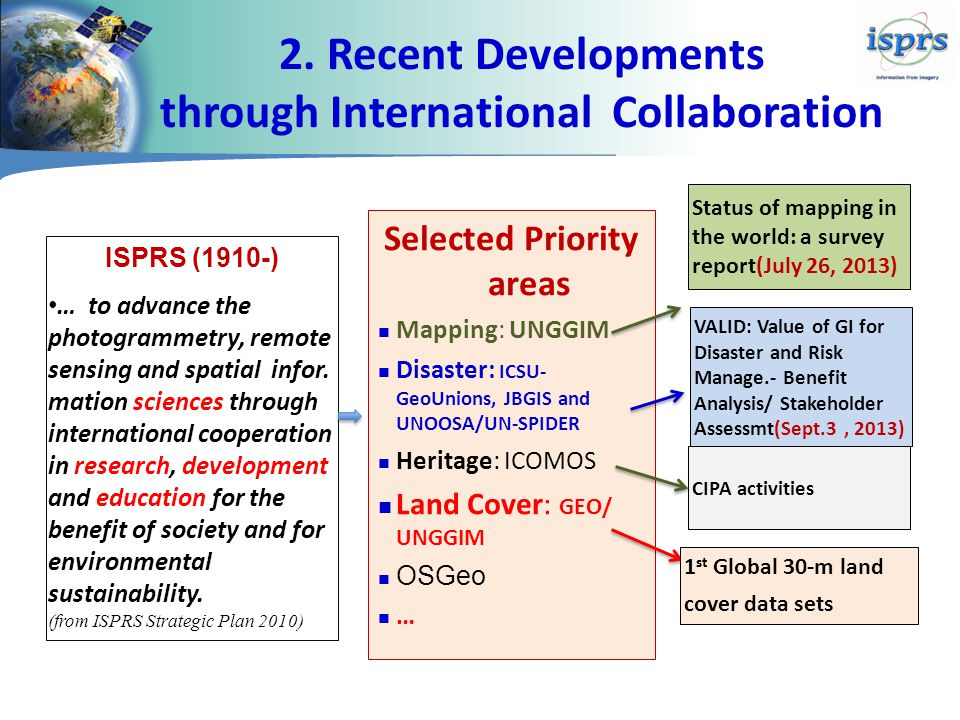 2. Recent Developments through International Collaboration ISPRS (1910-) … to advance the photogrammetry, remote sensing and spatial infor. mation sci