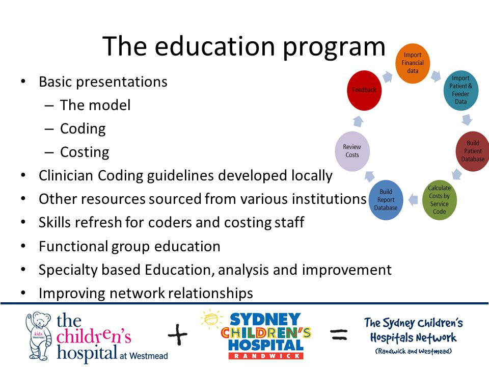 The education program Basic presentations – The model – Coding – Costing Clinician Coding guidelines developed locally Other resources sourced from va