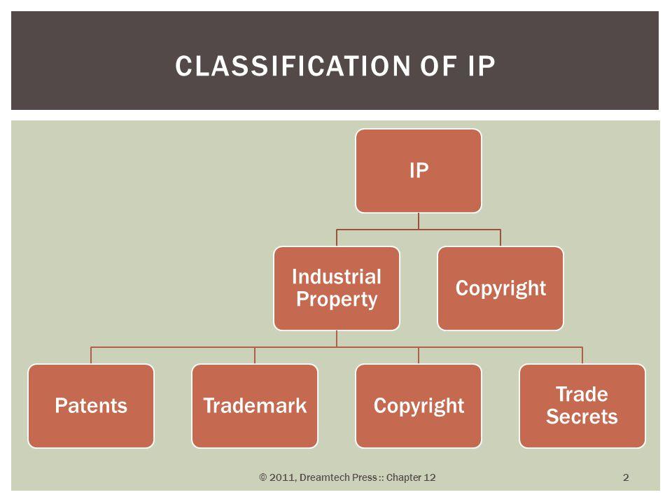 IP Industrial Property PatentsTrademarkCopyright Trade Secrets Copyright CLASSIFICATION OF IP © 2011, Dreamtech Press :: Chapter 12 2