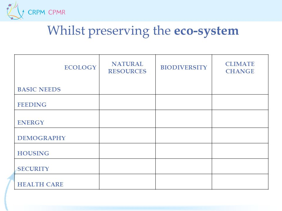 ECOLOGY NATURAL RESOURCES BIODIVERSITY CLIMATE CHANGE BASIC NEEDS FEEDING ENERGY DEMOGRAPHY HOUSING SECURITY HEALTH CARE Whilst preserving the eco-system
