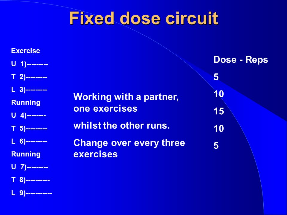 Fixed dose circuit Exercise U 1)--------- T 2)--------- L 3)--------- Running U 4)-------- T 5)--------- L 6)--------- Running U 7)--------- T 8)---------- L 9)----------- Dose - Reps 5 10 15 10 5 Working with a partner, one exercises whilst the other runs.
