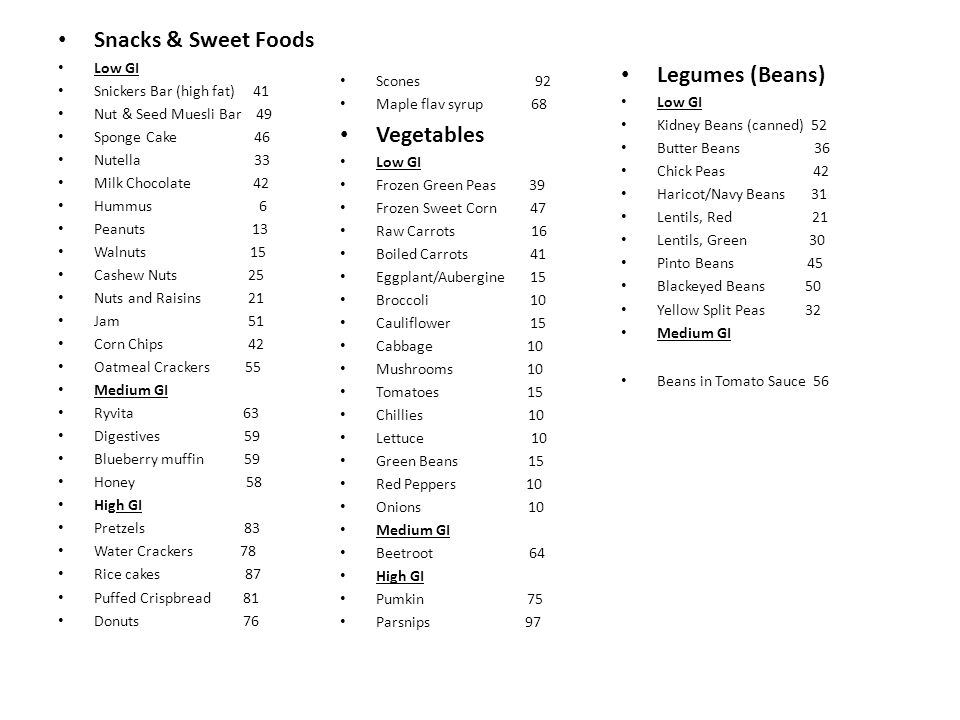 Snacks & Sweet Foods Low GI Snickers Bar (high fat) 41 Nut & Seed Muesli Bar 49 Sponge Cake 46 Nutella 33 Milk Chocolate 42 Hummus 6 Peanuts 13 Walnuts 15 Cashew Nuts 25 Nuts and Raisins 21 Jam 51 Corn Chips 42 Oatmeal Crackers 55 Medium GI Ryvita 63 Digestives 59 Blueberry muffin 59 Honey 58 High GI Pretzels 83 Water Crackers 78 Rice cakes 87 Puffed Crispbread 81 Donuts 76 Scones 92 Maple flav syrup 68 Vegetables Low GI Frozen Green Peas 39 Frozen Sweet Corn 47 Raw Carrots 16 Boiled Carrots 41 Eggplant/Aubergine 15 Broccoli 10 Cauliflower 15 Cabbage 10 Mushrooms 10 Tomatoes 15 Chillies 10 Lettuce 10 Green Beans 15 Red Peppers 10 Onions 10 Medium GI Beetroot 64 High GI Pumkin 75 Parsnips 97 Legumes (Beans) Low GI Kidney Beans (canned) 52 Butter Beans 36 Chick Peas 42 Haricot/Navy Beans 31 Lentils, Red 21 Lentils, Green 30 Pinto Beans 45 Blackeyed Beans 50 Yellow Split Peas 32 Medium GI Beans in Tomato Sauce 56