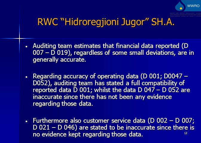 12 RWC Hidroregjioni Jugor SH.A.