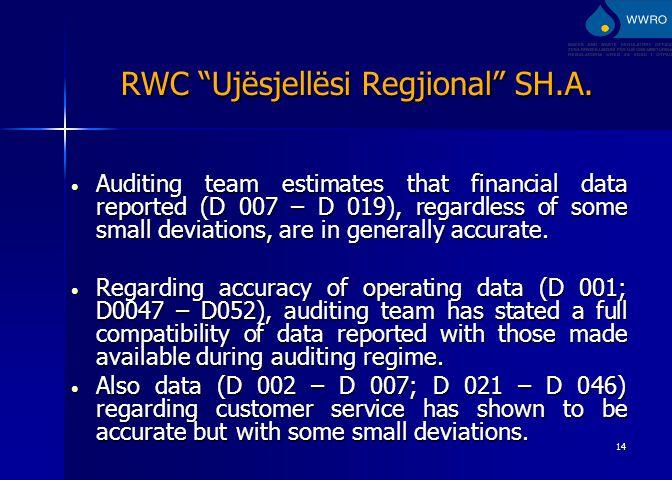 14 RWC Ujësjellësi Regjional SH.A.