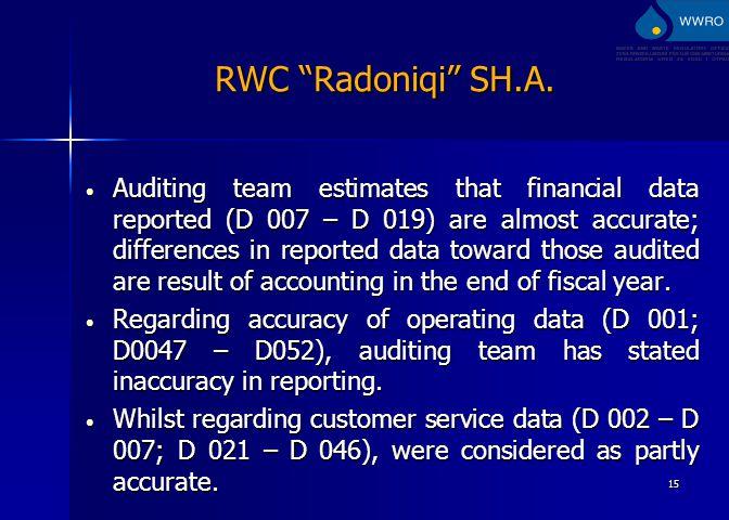 15 RWC Radoniqi SH.A.