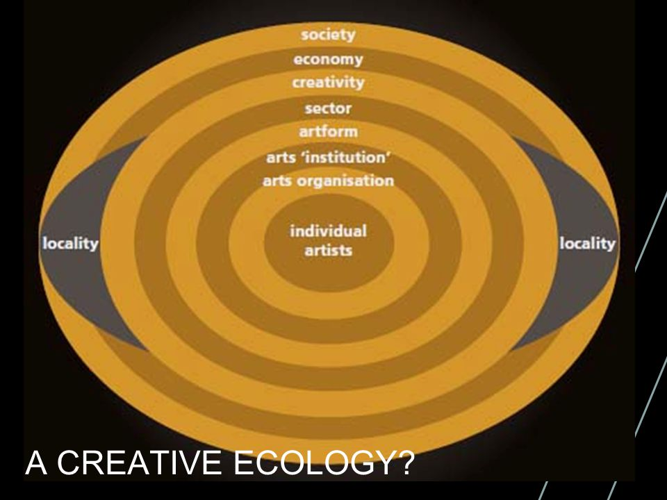 A CREATIVE ECOLOGY