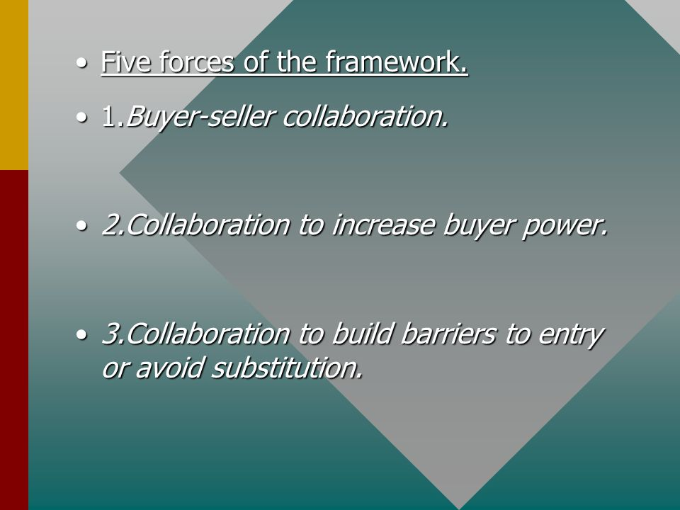 Five forces of the framework.Five forces of the framework.