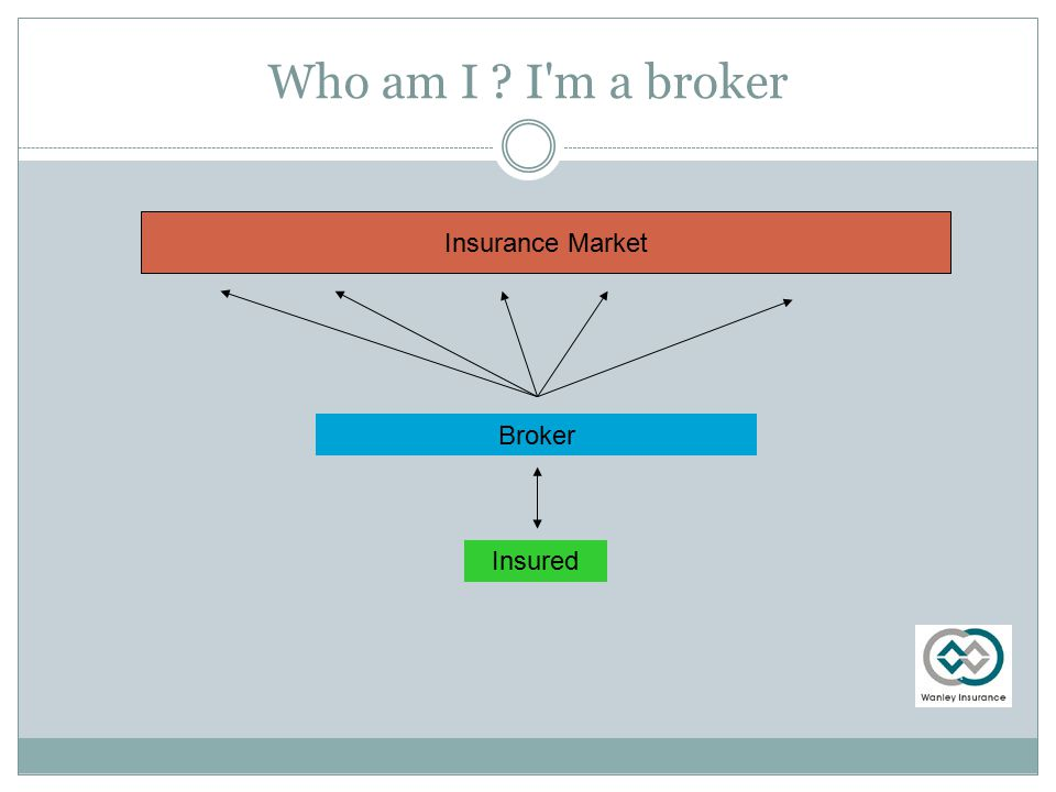 Who am I I m a broker Insurance Market Broker Insured