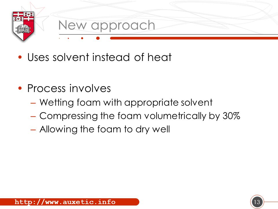 http://www.auxetic.info 13 New approach Uses solvent instead of heat Process involves – Wetting foam with appropriate solvent – Compressing the foam volumetrically by 30% – Allowing the foam to dry well