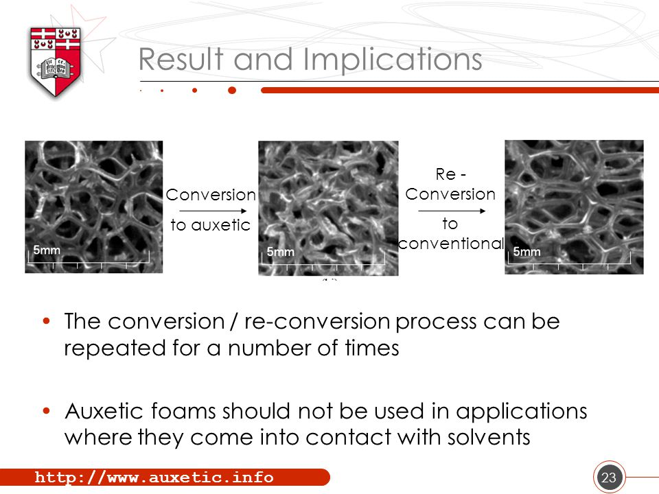 http://www.auxetic.info 23 Result and Implications The conversion / re-conversion process can be repeated for a number of times Auxetic foams should not be used in applications where they come into contact with solvents Conversion to auxetic Re - Conversion to conventional