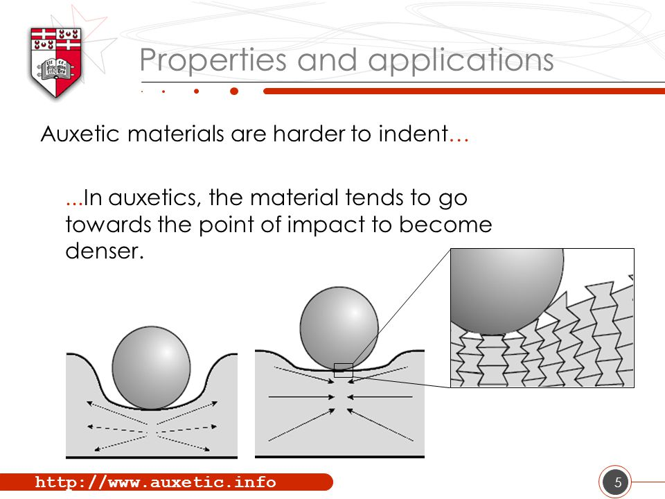 http://www.auxetic.info 5 Properties and applications Auxetic materials are harder to indent…...In auxetics, the material tends to go towards the point of impact to become denser.