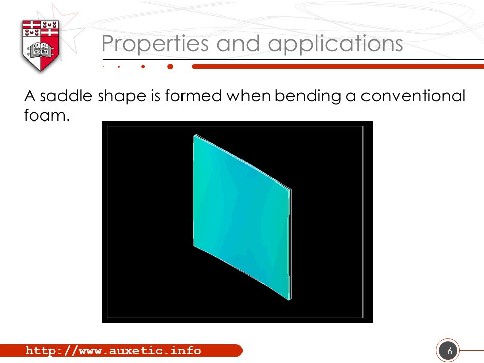 http://www.auxetic.info 6 Properties and applications A saddle shape is formed when bending a conventional foam.