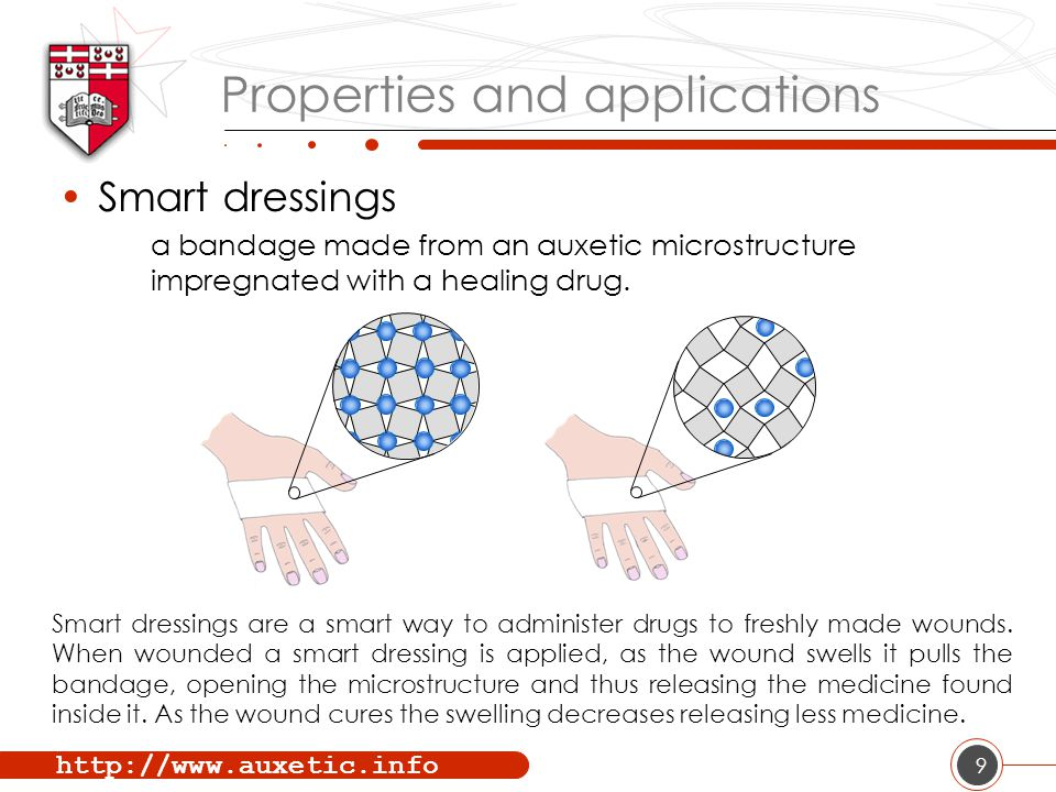 http://www.auxetic.info 9 Properties and applications Smart dressings are a smart way to administer drugs to freshly made wounds.