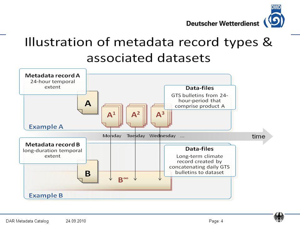 Page: 4DAR Metadata Catalog 24.09.2010