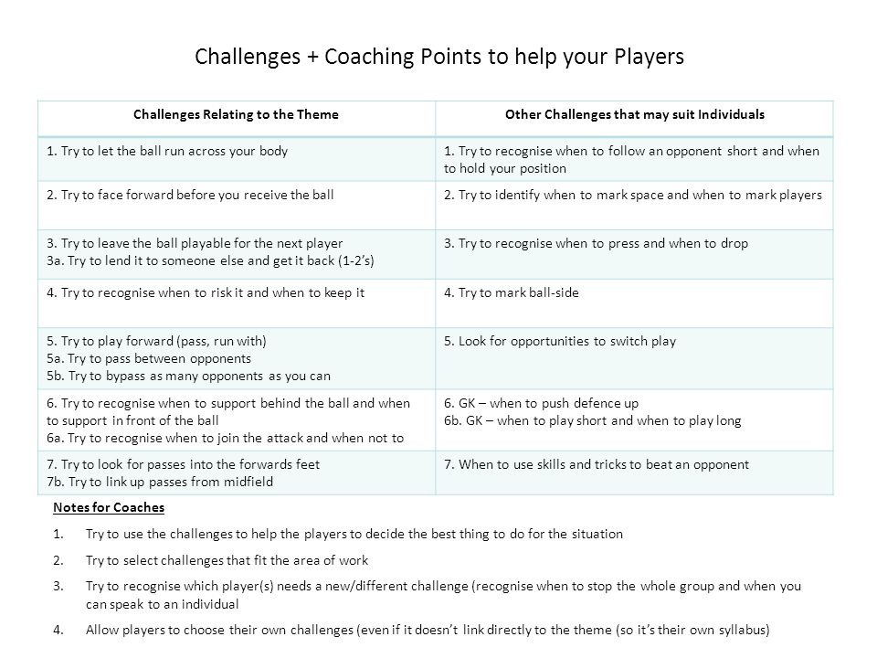 Challenges + Coaching Points to help your Players Challenges Relating to the ThemeOther Challenges that may suit Individuals 1. Try to let the ball ru