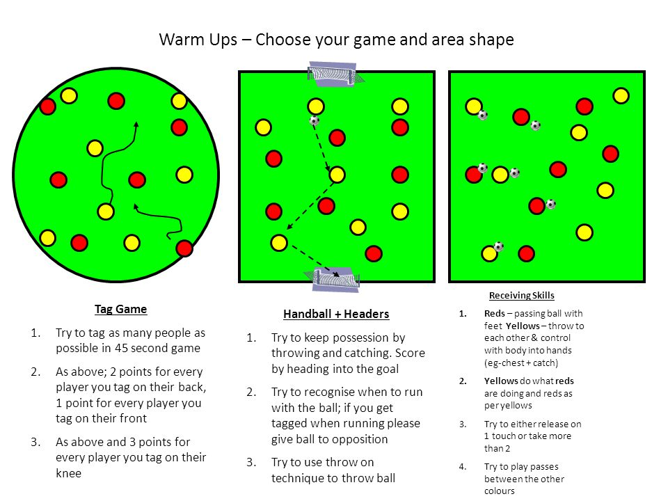 Warm Ups – Choose your game and area shape Tag Game 1.Try to tag as many people as possible in 45 second game 2.As above; 2 points for every player yo