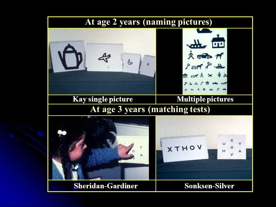 Kay single pictureMultiple pictures Sheridan-GardinerSonksen-Silver At age 3 years (matching tests) At age 2 years (naming pictures)