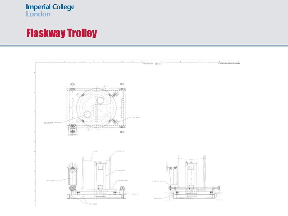 Flaskway Trolley