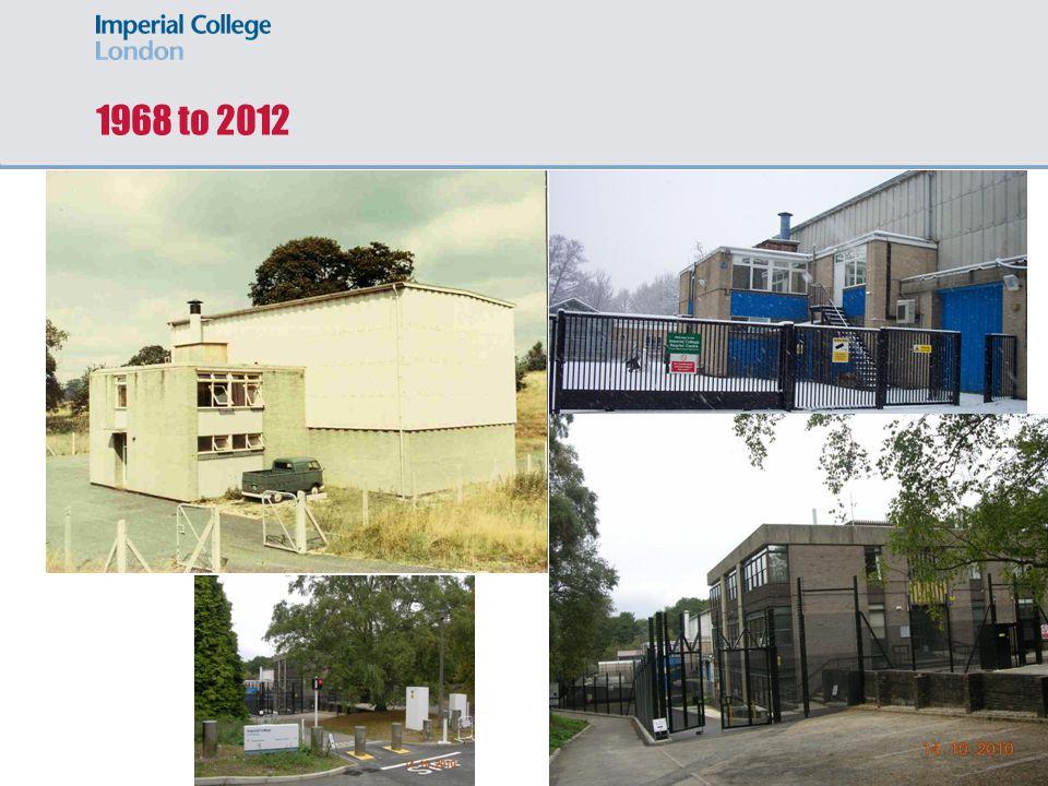 1968 to 2012