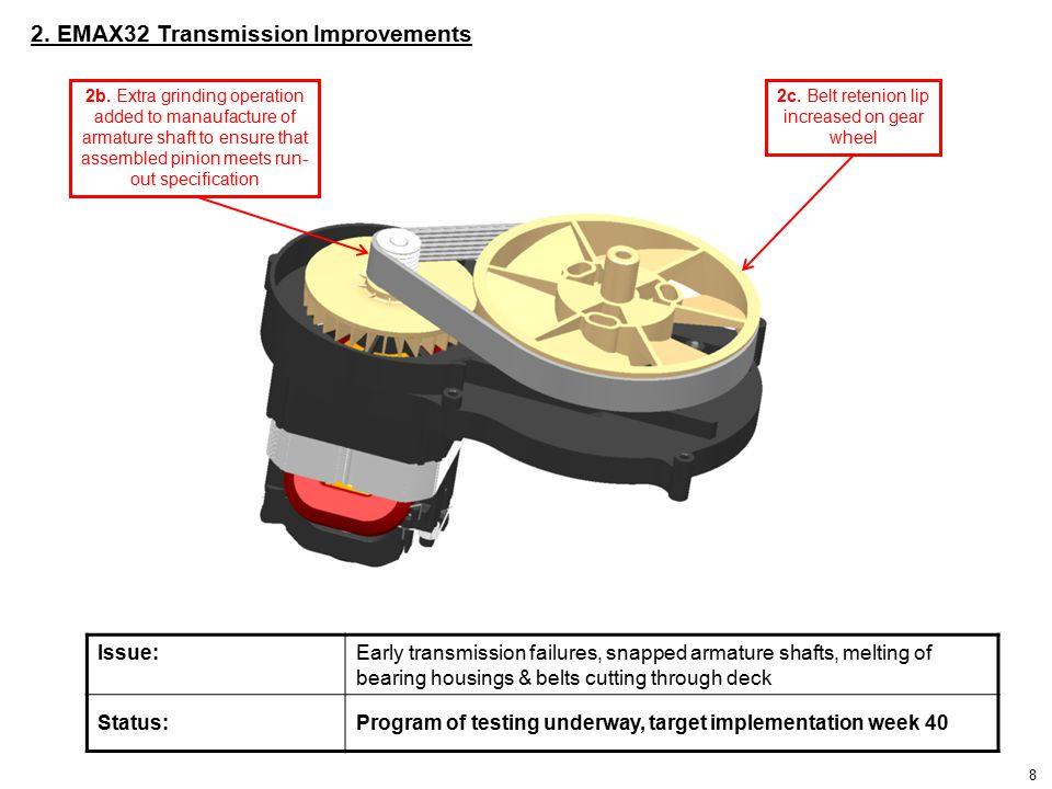 EMAX34 / 38 3.Switchbox / Handle Improvements 4.