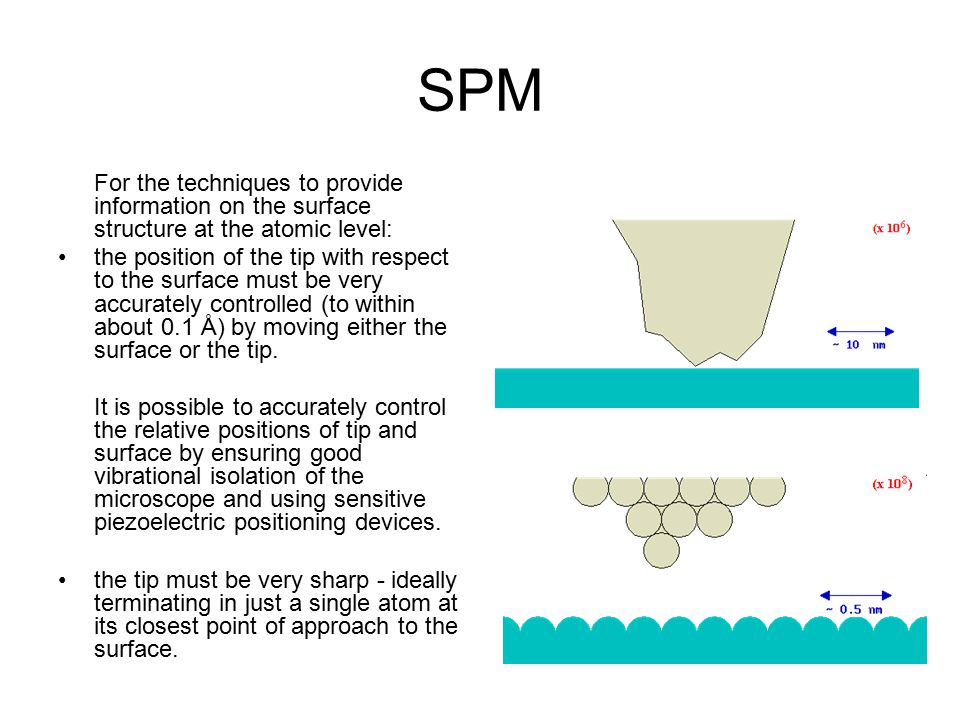 STM If the tip is biased with respect to the surface, electrons can tunnel between the two, provided the separation of the tip and surface is sufficiently small - this gives rise to a tunnelling current.