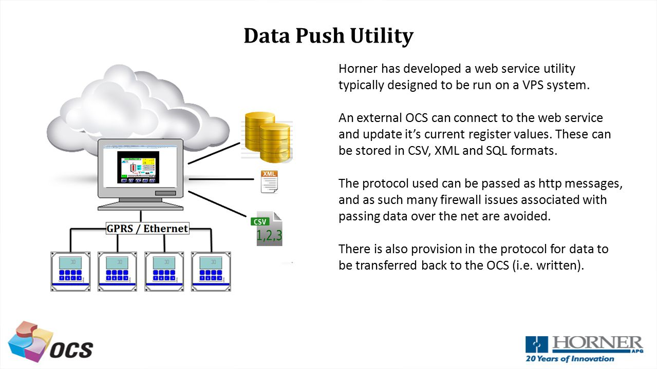Data Push Utility Horner has developed a web service utility typically designed to be run on a VPS system. An external OCS can connect to the web serv