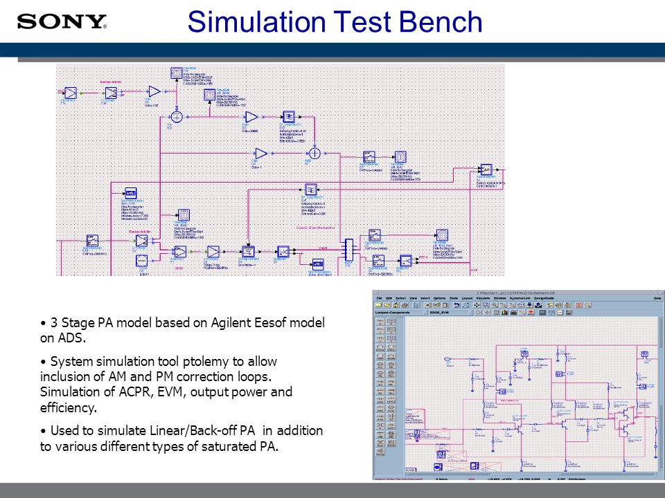 Simulation Test Bench 3 Stage PA model based on Agilent Eesof model on ADS.