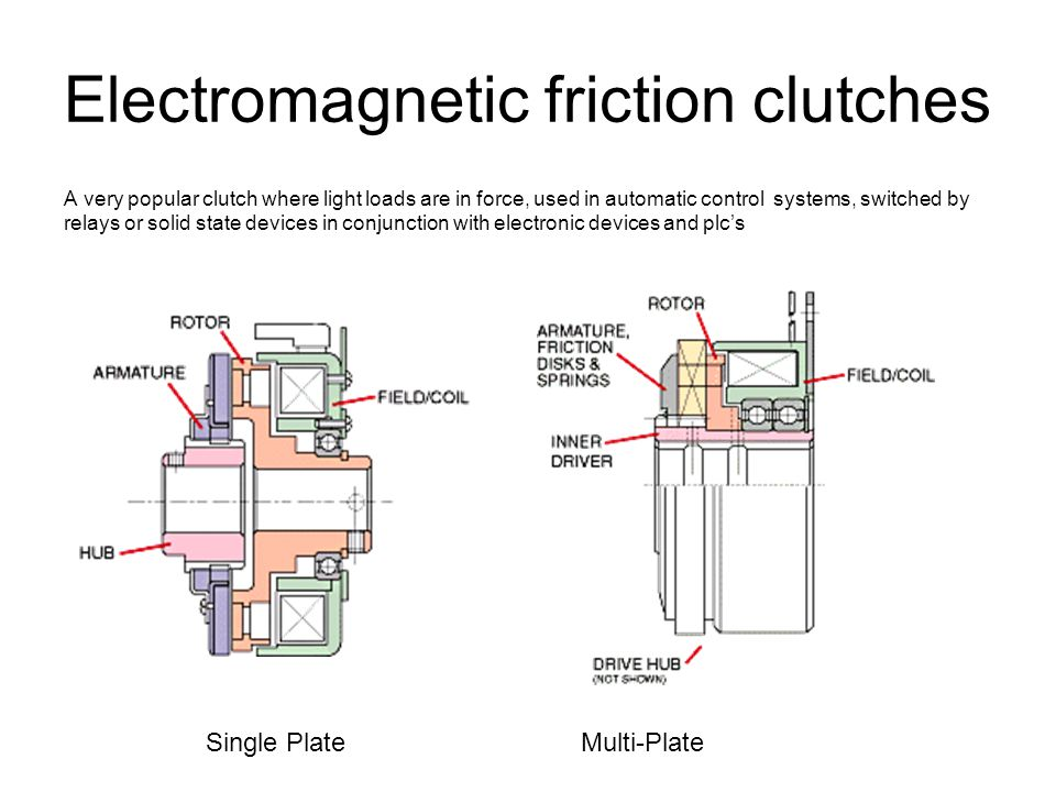 Electromagnetic friction clutches A very popular clutch where light loads are in force, used in automatic control systems, switched by relays or solid