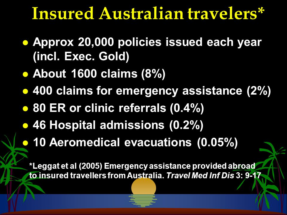 Eradication Policy l Do you prescribe empiric eradication treatment.