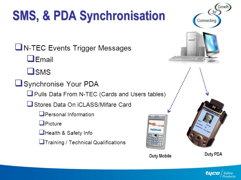 SMS, & PDA Synchronisation  N-TEC Events Trigger Messages  Email  SMS  Synchronise Your PDA  Pulls Data From N-TEC (Cards and Users tables)  Sto