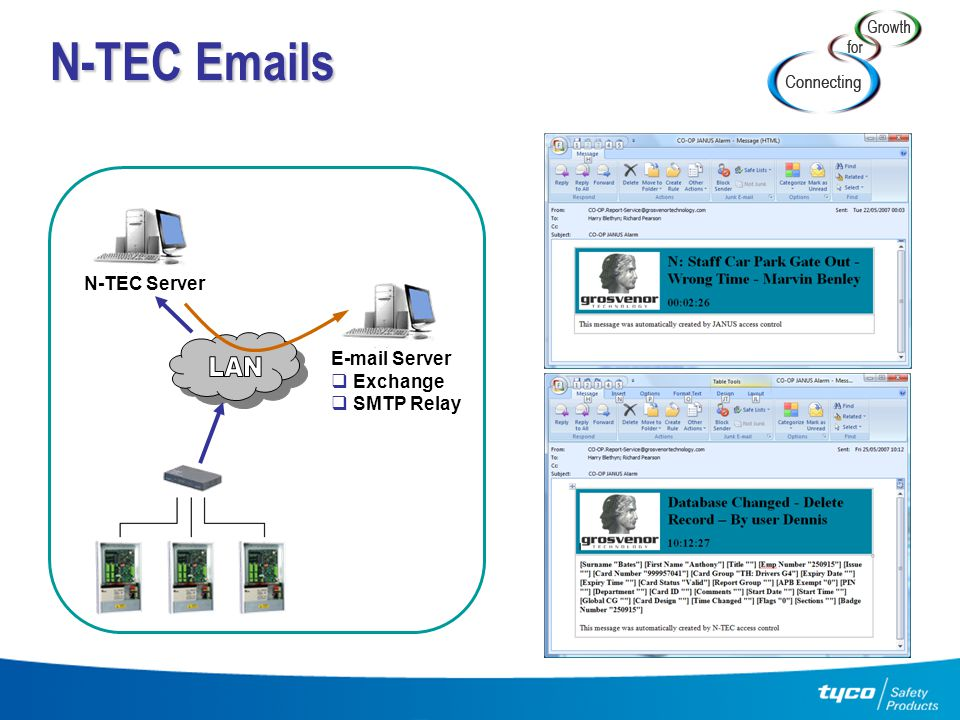 N-TEC Emails N-TEC ServerE-mail Server  Exchange  SMTP Relay