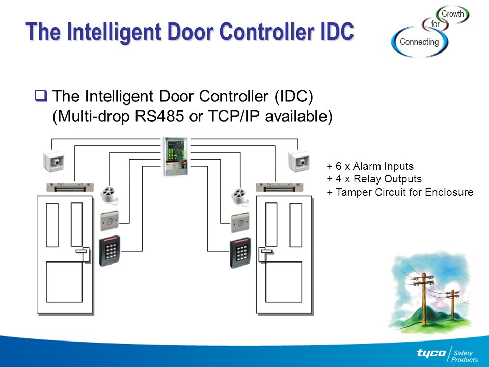 The Intelligent Door Controller IDC + 6 x Alarm Inputs + 4 x Relay Outputs + Tamper Circuit for Enclosure  The Intelligent Door Controller (IDC) (Mul