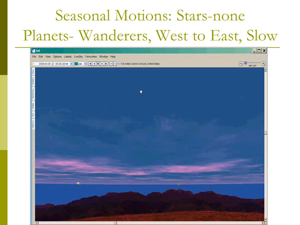 Seasonal Motions: Stars-none Planets- Wanderers, West to East, Slow