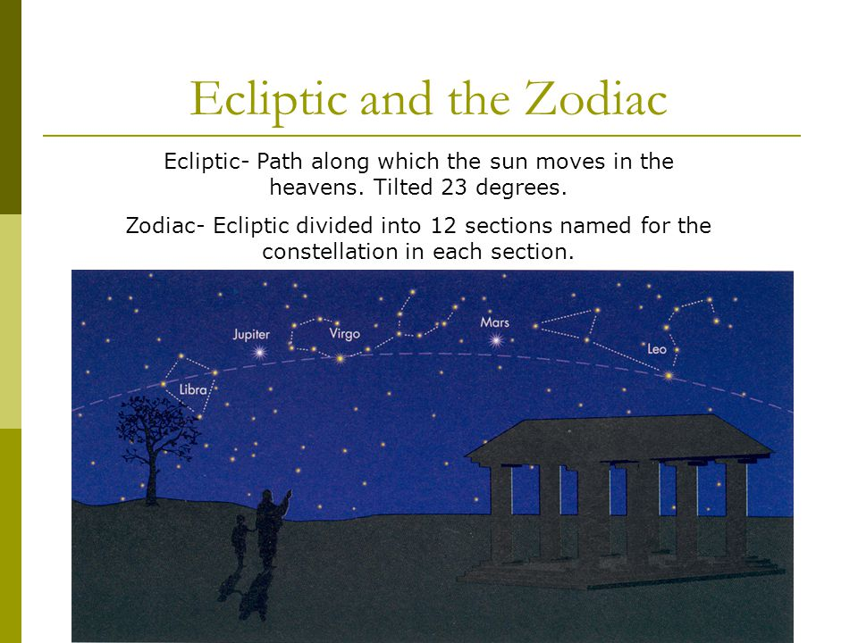 Ecliptic and the Zodiac Ecliptic- Path along which the sun moves in the heavens.