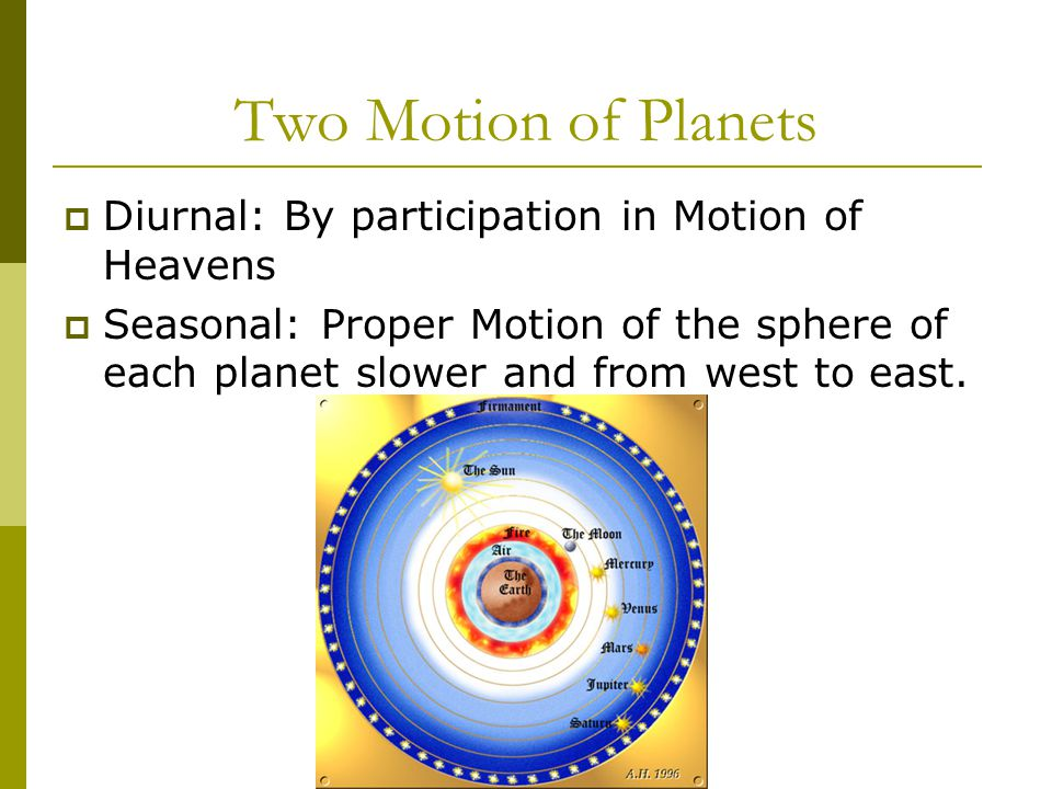 Two Motion of Planets  Diurnal: By participation in Motion of Heavens  Seasonal: Proper Motion of the sphere of each planet slower and from west to east.