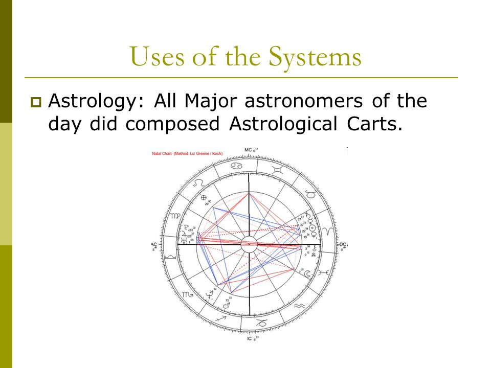 Uses of the Systems  Astrology: All Major astronomers of the day did composed Astrological Carts.