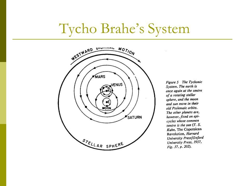 Tycho Brahe's System