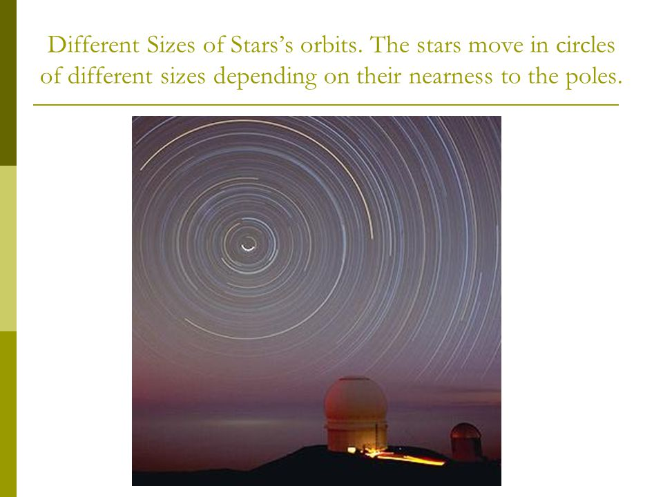 Different Sizes of Stars's orbits. The stars move in circles of different sizes depending on their nearness to the poles.