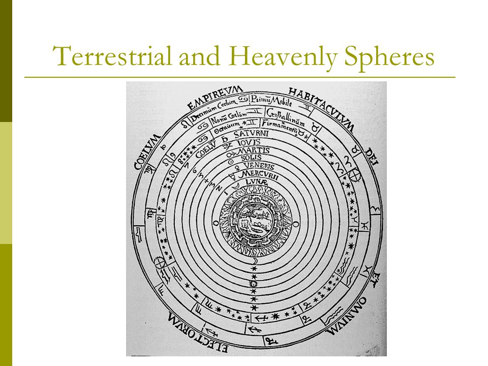 Terrestrial and Heavenly Spheres