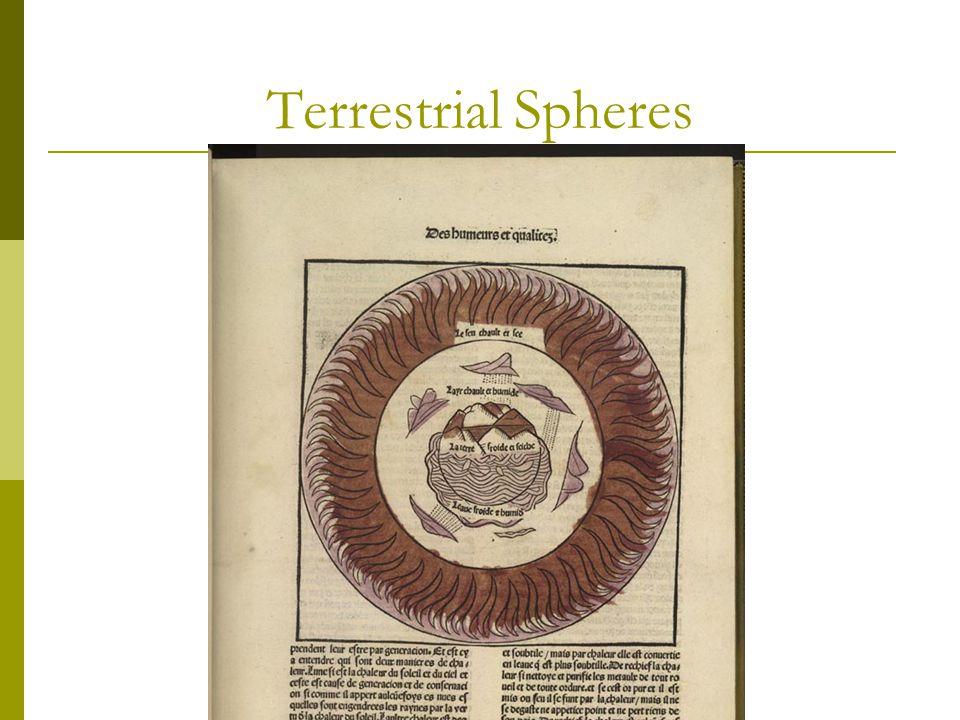 Terrestrial Spheres