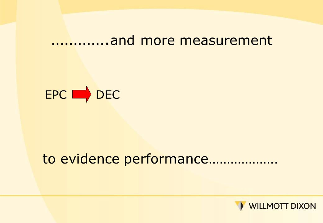 …………. and more measurement EPC DEC to evidence performance……………….