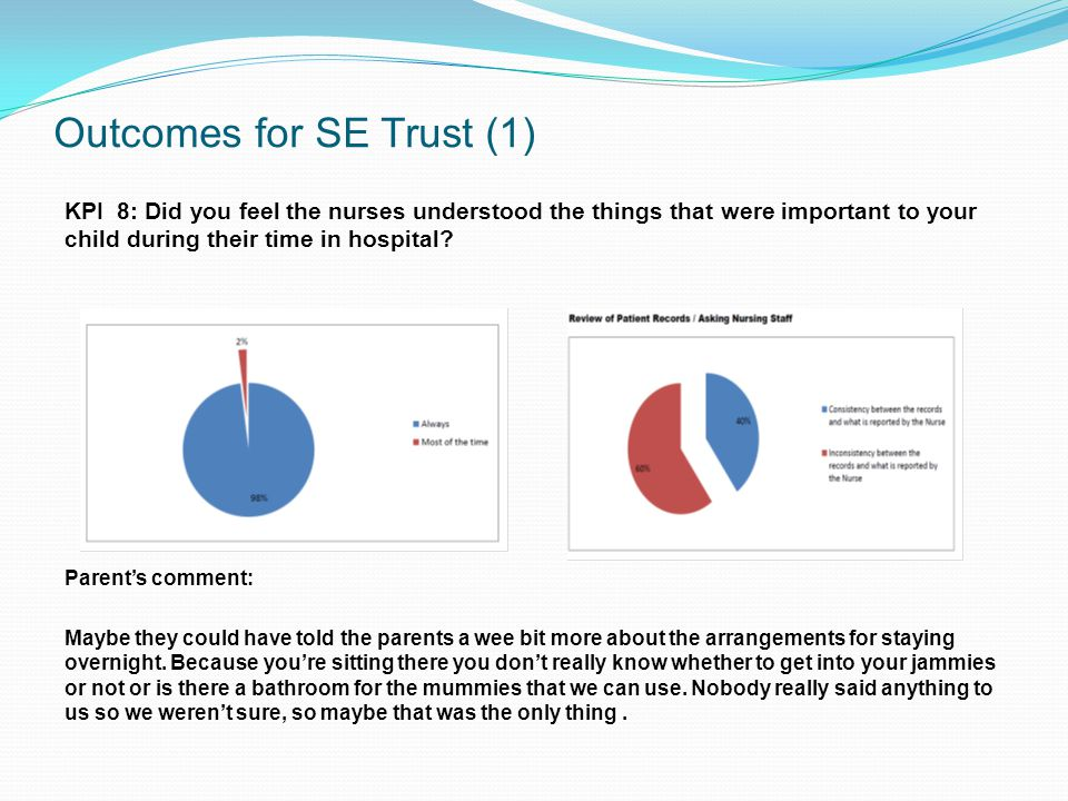 Outcomes for SE Trust (1) KPI 8: Did you feel the nurses understood the things that were important to your child during their time in hospital.
