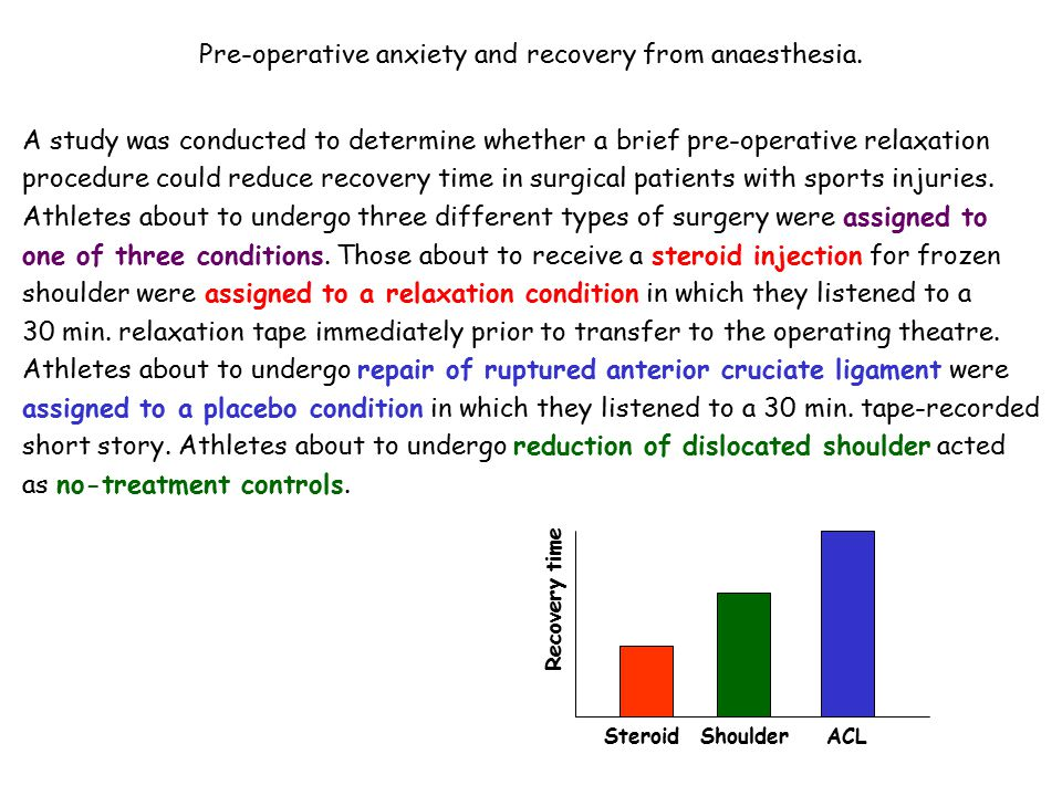 A study was conducted to determine whether a brief pre-operative relaxation procedure could reduce recovery time in surgical patients with sports inju