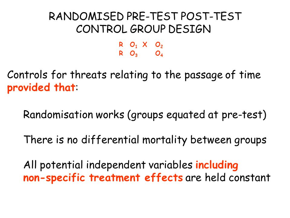 RANDOMISED PRE-TEST POST-TEST CONTROL GROUP DESIGN RO1XO2RO3O4RO1XO2RO3O4 Controls for threats relating to the passage of time provided that: Randomisation works (groups equated at pre-test) There is no differential mortality between groups All potential independent variables including non-specific treatment effects are held constant