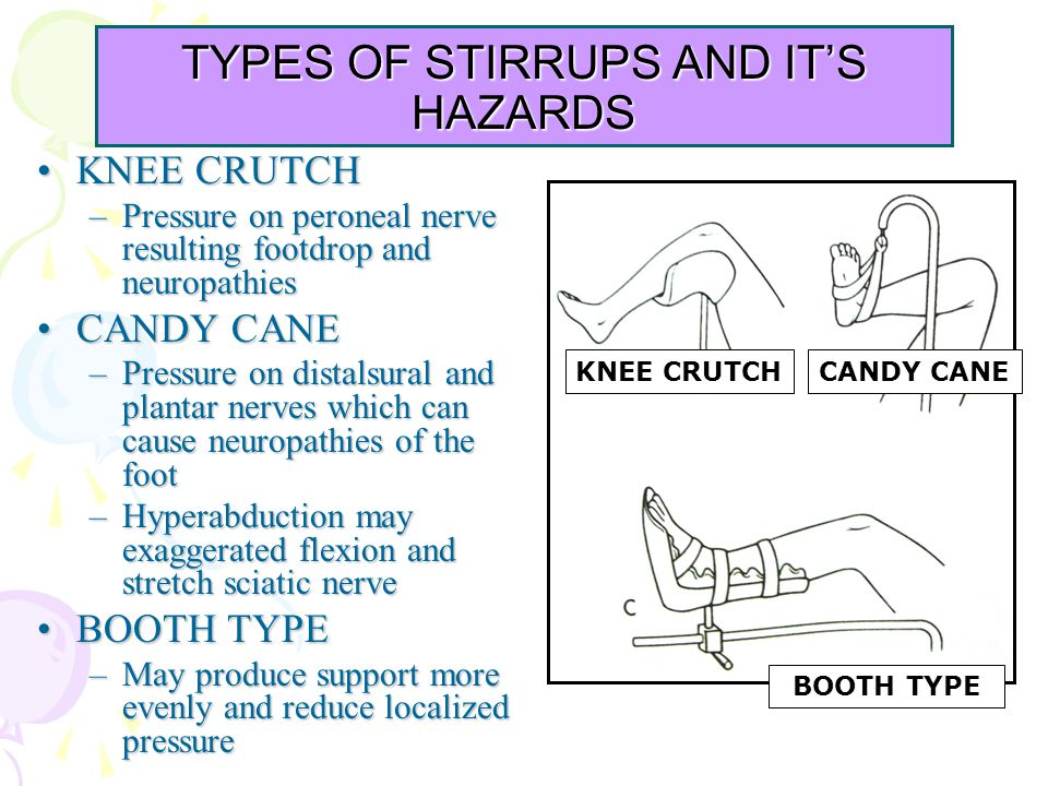 TYPES OF STIRRUPS AND IT'S HAZARDS KNEE CRUTCHKNEE CRUTCH –Pressure on peroneal nerve resulting footdrop and neuropathies CANDY CANECANDY CANE –Pressu